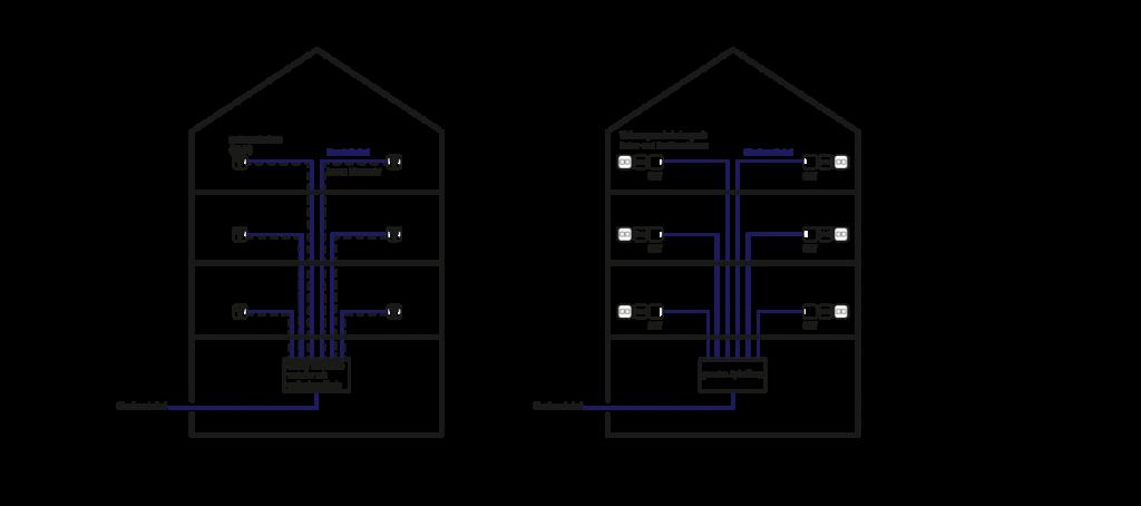 Internet: Telekom oder Pyur? 3